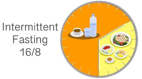 https://www.ragusanews.com//immagini_articoli/01-03-2021/dieta-per-dimagrire-2021-per-perdere-peso-subito-280.jpg