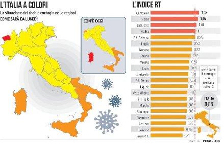 https://www.ragusanews.com//immagini_articoli/02-05-2021/sicilia-quando-diventeremo-zona-gialla-280.jpg