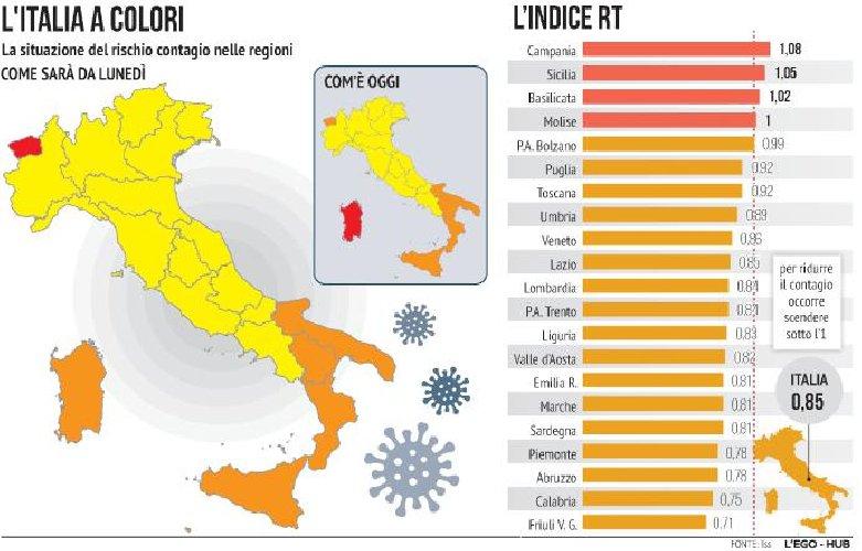 https://www.ragusanews.com//immagini_articoli/02-05-2021/sicilia-quando-diventeremo-zona-gialla-500.jpg