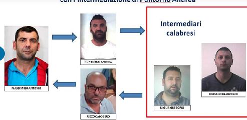 https://www.ragusanews.com//immagini_articoli/04-03-2019/1551705452-mafia-juventus-volti-arrestati-foto-1-240.png