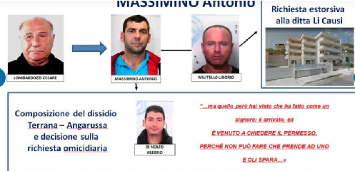 https://www.ragusanews.com//immagini_articoli/04-03-2019/1551705511-mafia-juventus-volti-arrestati-foto-1-240.png