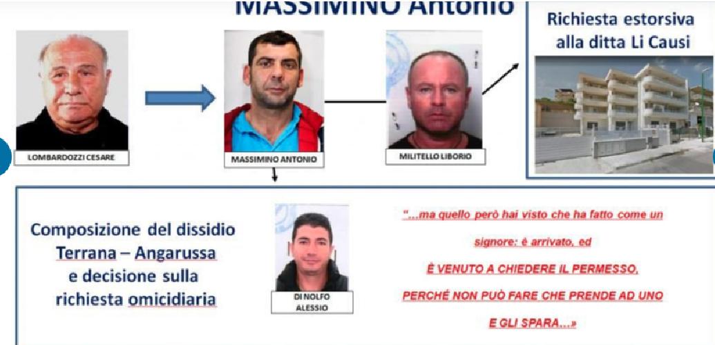 https://www.ragusanews.com//immagini_articoli/04-03-2019/1551705511-mafia-juventus-volti-arrestati-foto-1-500.png