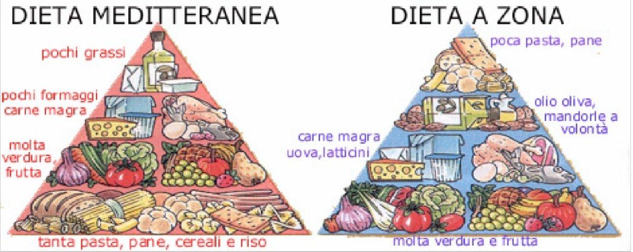 dieta di frutta e verdura per la perdita di grasso