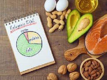 https://www.ragusanews.com//immagini_articoli/05-03-2021/obesita-covid-19-la-dieta-chetogenica-aiuta-a-ridurne-i-rischi-280.jpg