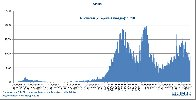 https://www.ragusanews.com//immagini_articoli/06-05-2021/covid-sicilia-tutte-le-curve-virano-al-giallo-ma-forse-non-basta-ancora-100.jpg