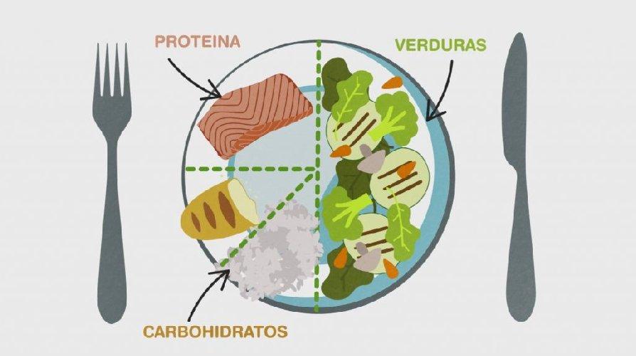 https://www.ragusanews.com//immagini_articoli/07-04-2021/covid-e-alimentazione-cosa-mangiare-per-scongiurare-l-infezione-500.jpg
