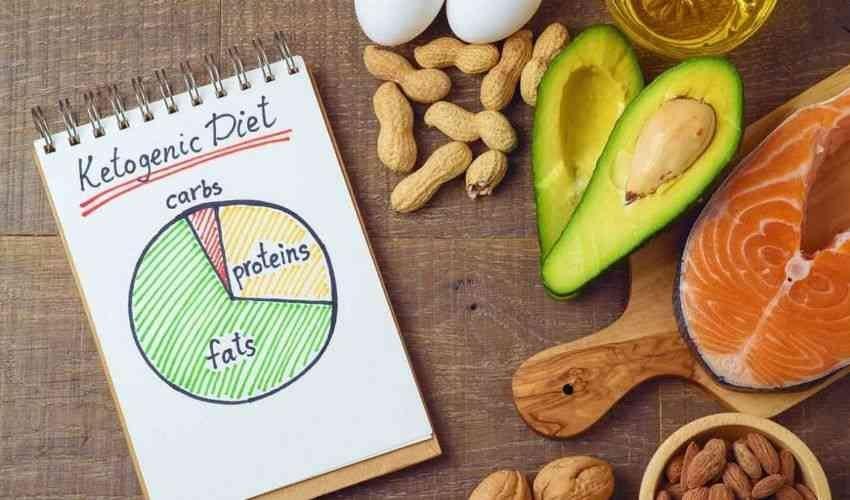 https://www.ragusanews.com//immagini_articoli/07-07-2019/dimagrire-con-la-dieta-chetogenica-500.jpg