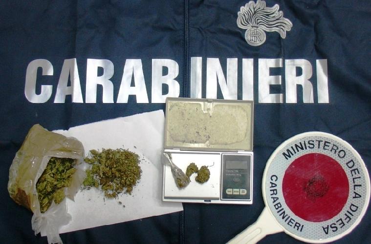 http://www.ragusanews.com//immagini_articoli/09-09-2015/possesso-di-droga-segnalati-in-cinque-500.jpg