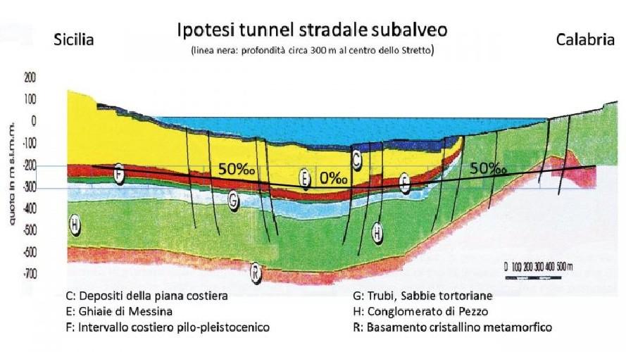 https://www.ragusanews.com//immagini_articoli/10-08-2020/1597073942-premier-conte-ponte-sullo-stretto-no-tunnel-sottomarino-1-500.jpg