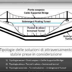 https://www.ragusanews.com//immagini_articoli/10-08-2020/1597073981-premier-conte-ponte-sullo-stretto-no-tunnel-sottomarino-1-240.jpg