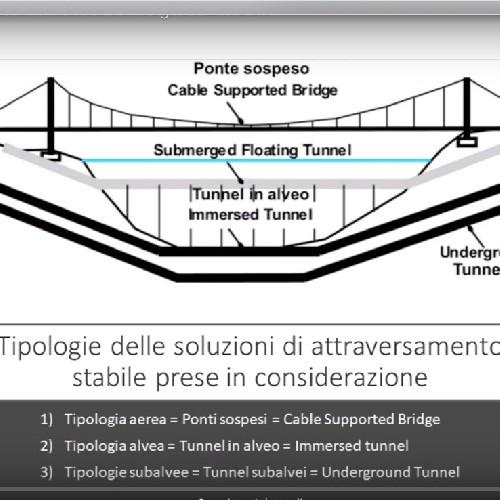 https://www.ragusanews.com//immagini_articoli/10-08-2020/1597073981-premier-conte-ponte-sullo-stretto-no-tunnel-sottomarino-1-500.jpg