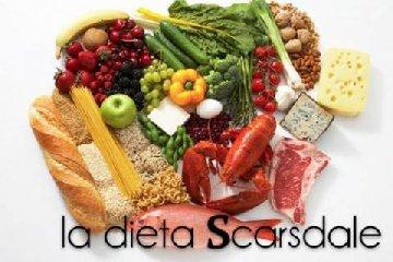 https://www.ragusanews.com//immagini_articoli/11-05-2018/dieta-scarsdale-perdere-giorni-240.jpg