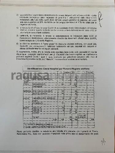 https://www.ragusanews.com//immagini_articoli/11-06-2020/razza-trasferisce-l-ospedale-covid-da-modica-a-ragusa-arrivederci-e-grazie-500.jpg