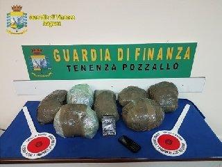 https://www.ragusanews.com//immagini_articoli/12-04-2019/pozzallo-stava-per-imbarcarsi-per-malta-con-10-chili-di-marijuana-240.jpg