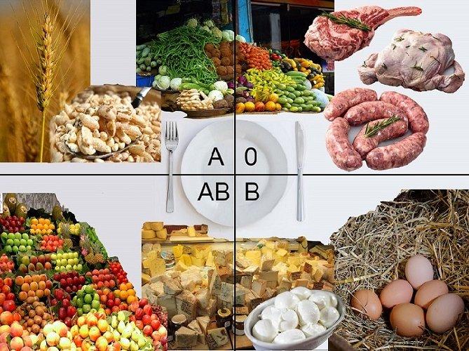 https://www.ragusanews.com//immagini_articoli/12-08-2018/dieta-gruppo-sanguigno-500.jpg