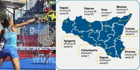 https://www.ragusanews.com//immagini_articoli/14-05-2021/padel-mania-in-sicilia-solo-il-lazio-ha-piu-campi-ecco-dove-giocare-280.jpg