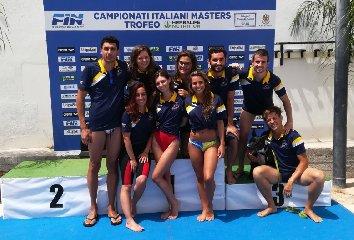 https://www.ragusanews.com//immagini_articoli/16-07-2018/nuotatori-master-ragusani-risultati-campionati-nazionali-palermo-240.jpg