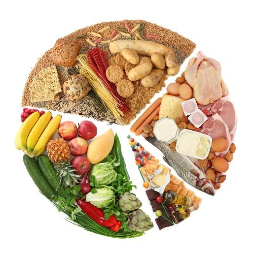 https://www.ragusanews.com//immagini_articoli/18-06-2020/la-dieta-frazionata-per-dimagrire-senza-rinunce-500.jpg
