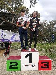 https://www.ragusanews.com//immagini_articoli/19-02-2018/bike-stefano-ferlito-giulia-dierna-primi-campionato-siciliano-240.jpg