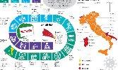 https://www.ragusanews.com//immagini_articoli/19-04-2021/covid-italia-nuova-mappa-dei-colori-chi-resta-rosso-chi-punta-al-giallo-100.jpg