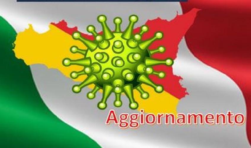 https://www.ragusanews.com//immagini_articoli/21-06-2020/coronavirus-sicilia-due-nuovi-casi-solo-26-ricoverati-nell-isola-500.jpg