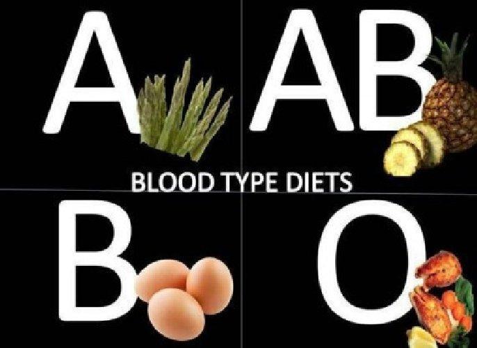 https://www.ragusanews.com//immagini_articoli/22-07-2018/dieta-gruppi-sanguigni-dieta-specifica-ciascun-gruppo-500.jpg