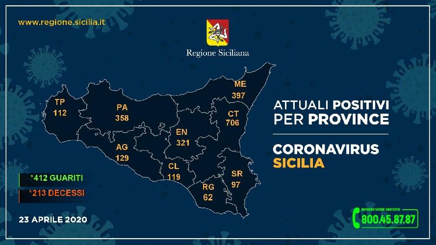 https://www.ragusanews.com//immagini_articoli/23-04-2020/la-regione-da-62-positivi-a-ragusa-500.jpg
