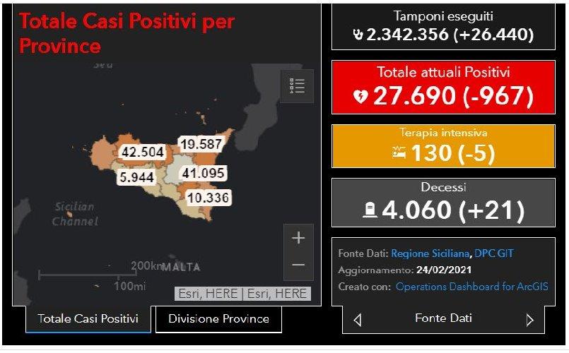 https://www.ragusanews.com//immagini_articoli/25-02-2021/sicilia-covid-indietro-tutta-3-missioni-per-provare-a-salvare-la-pasqua-500.jpg