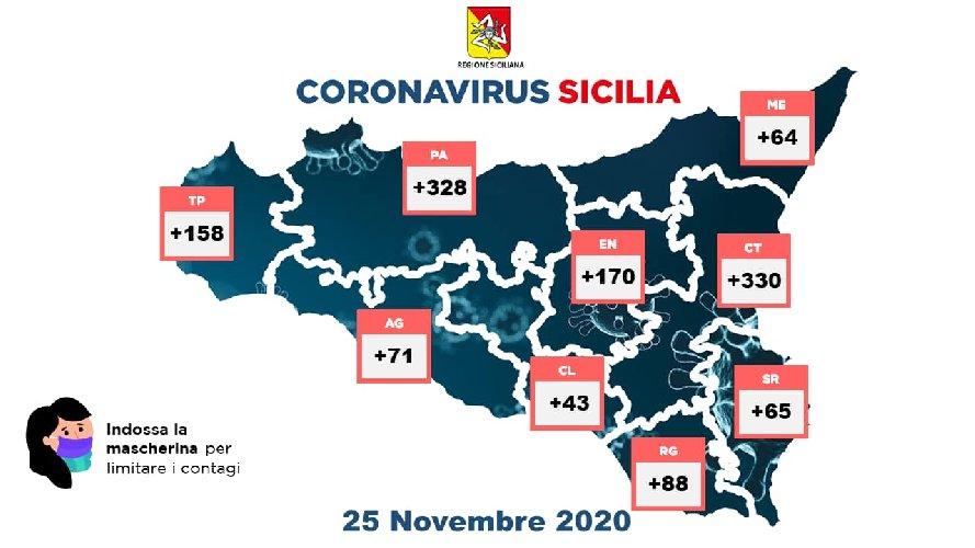 https://www.ragusanews.com//immagini_articoli/25-11-2020/la-mappa-dei-contagi-covid-il-25-novembre-in-sicilia-500.jpg