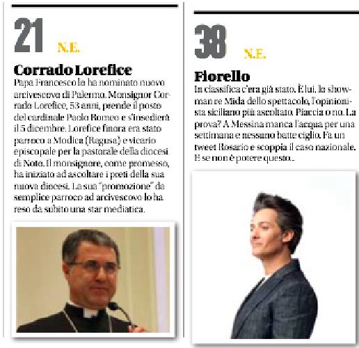 http://www.ragusanews.com//immagini_articoli/27-11-2015/don-corrado-e-fiorello-fra-i-siciliani-piu-potenti-500.png