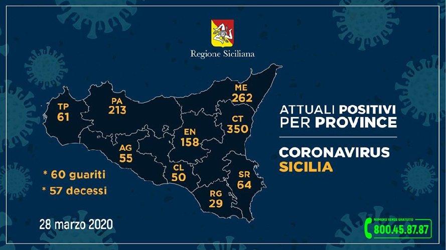 https://www.ragusanews.com//immagini_articoli/28-03-2020/regione-conferma-29-positivi-a-ragusa-ma-difficolta-a-fare-i-tamponi-500.jpg