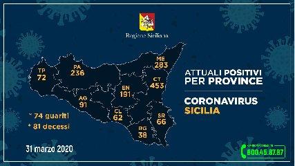 https://www.ragusanews.com//immagini_articoli/31-03-2020/regione-conferma-i-38-positivi-totali-ragusano-240.jpg