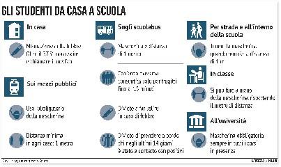 https://www.ragusanews.com//immagini_articoli/31-08-2020/1598900865-scuola-in-sicilia-questione-di-banchi-1-240.jpg