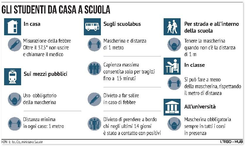 https://www.ragusanews.com//immagini_articoli/31-08-2020/1598900865-scuola-in-sicilia-questione-di-banchi-1-500.jpg