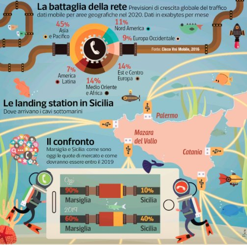 https://www.ragusanews.com/resizer/resize.php?url=https://www.ragusanews.com//immagini_articoli/08-04-2016/1460147390-0-un-filo-sottomarino-tra-malta-e-pozzallo-unisce-l-europa-all-africa.png&size=503x500c0