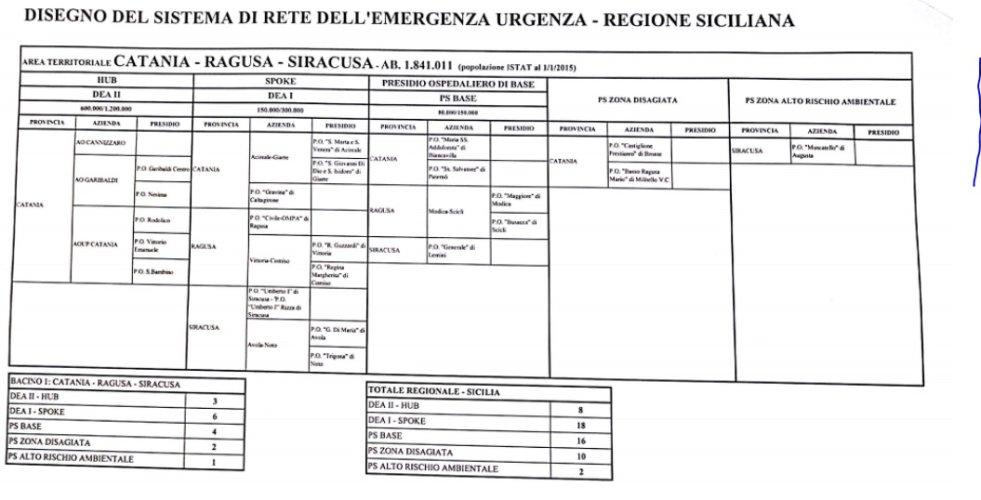 https://www.ragusanews.com/resizer/resize.php?url=https://www.ragusanews.com//immagini_articoli/12-01-2017/1484175910-1-ospedale-modica-depotenziato-favore-polo-avola-noto.jpg&size=981x500c0