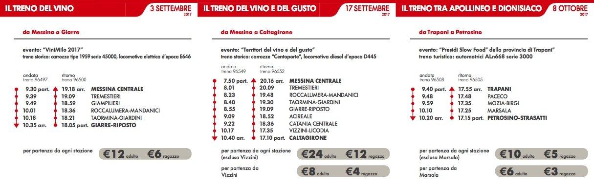 https://www.ragusanews.com/resizer/resize.php?url=https://www.ragusanews.com//immagini_articoli/28-08-2017/1503948893-1-regione-sforna-treni-storici-formaggio-vino.jpg&size=1574x500c0