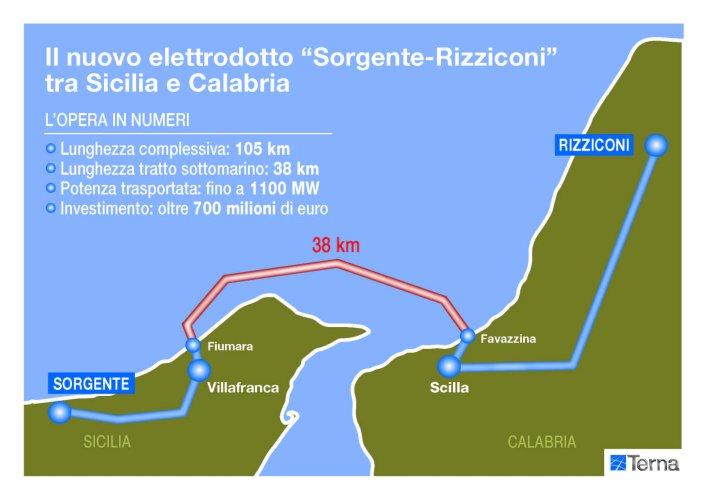 https://www.ragusanews.com/resizer/resize.php?url=https://www.ragusanews.com//immagini_articoli/30-05-2016/1464598528-1-un-ponte-sullo-stretto-energetico-e-sottomarino.jpg&size=707x500c0